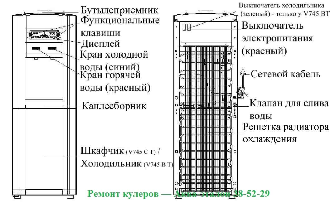 Ремонт кулеров -Аква-Эталон