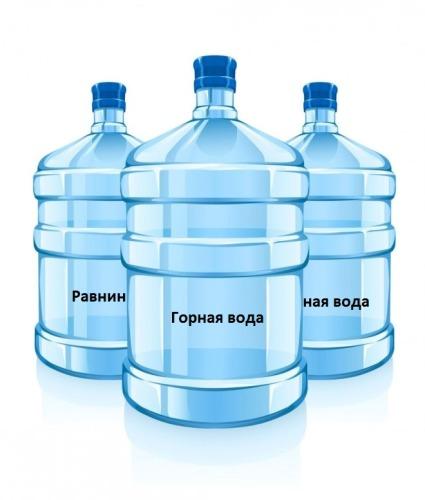 Какой бывает питьевая вода по происхождению?